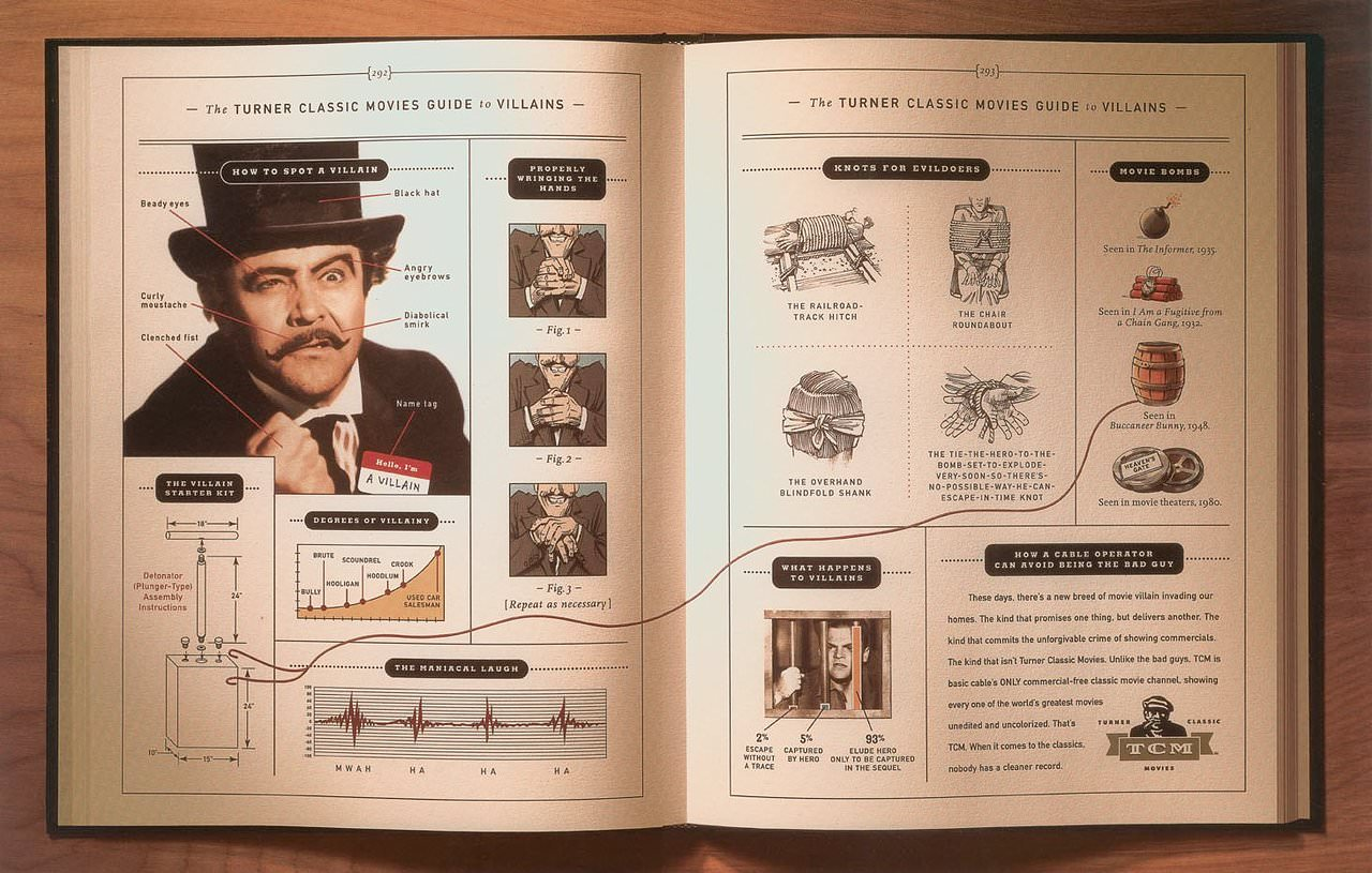 Villains from old moves depicted in a book